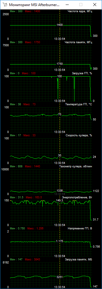 Sapphire Nitro+ Radeon RX 580 4GB