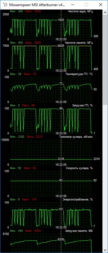 ASUS DUAL-RTX2070-O8G-MINI