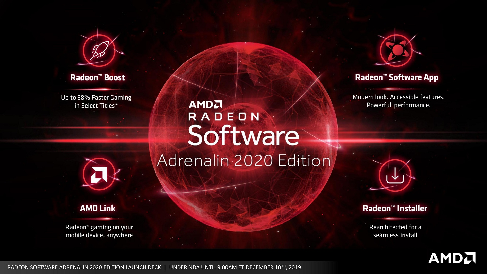 Radeon Adrenalin 20.9.1