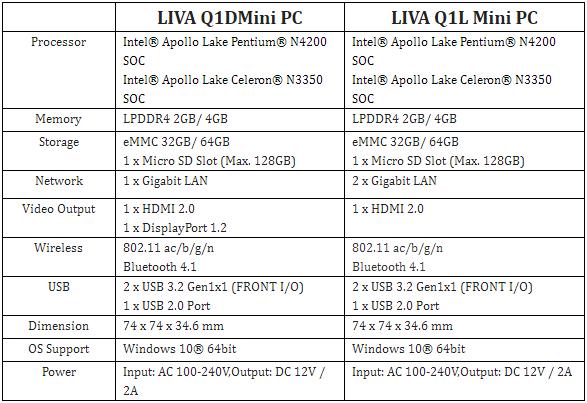 ECS Liva Q1